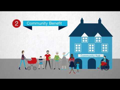 Community Ownership Support Service - An Animated Guide