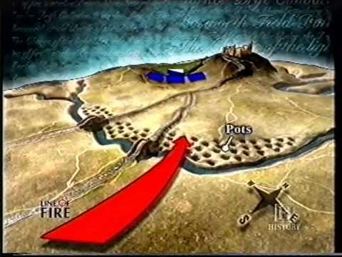 Battle Of Bannockburn 1314 Line Of Fire